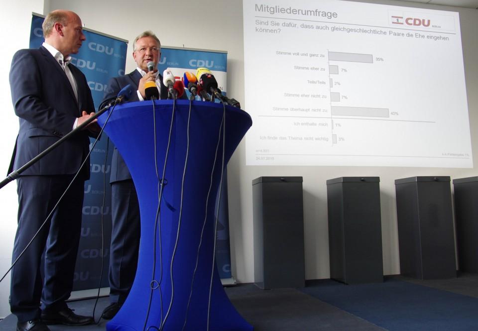 Der Landesvorsitzende Frank Henkel und der Generalsekretär Kai Wegner präsentieren die Ergebnisse.